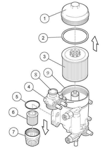 MC系列发动机燃油系统保养
